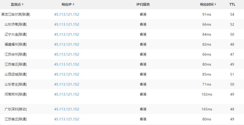 HostGator香港主机国内移动、联通线路Ping测试结果